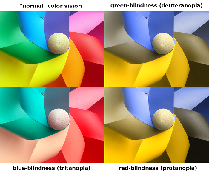 Colour Blindness