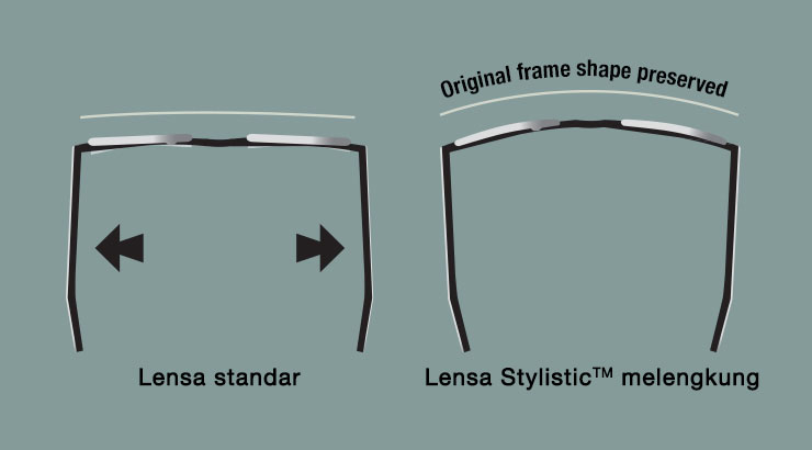 CURVED LENS STRUCTURE TO RETAIN THE SHAPE